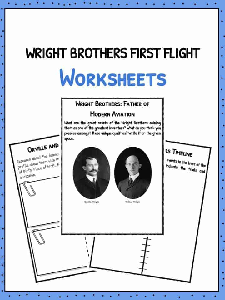 Wright Brothers First Flight Worksheets
