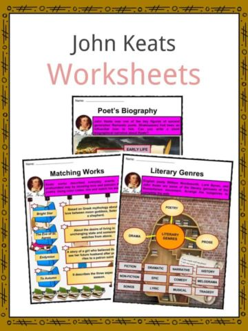 John Keats Worksheets