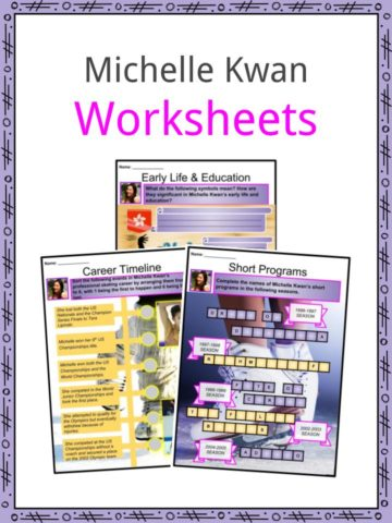 Michelle Kwan Worksheets