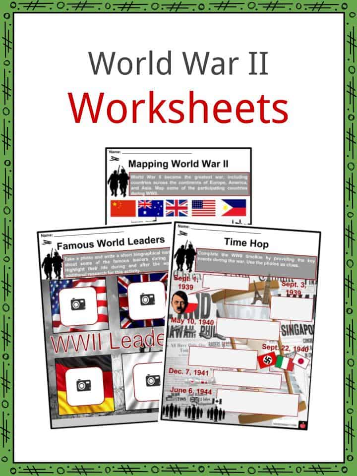 HISTORY OF WORLD WAR II Poster Players Timeline Maps Photography +