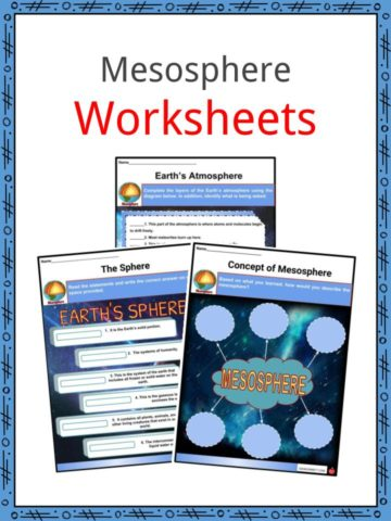 Mesosphere Worksheets