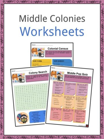 Middle Colonies Worksheets