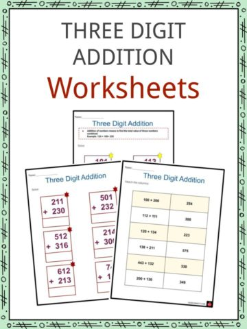 Three digit addition Worksheets