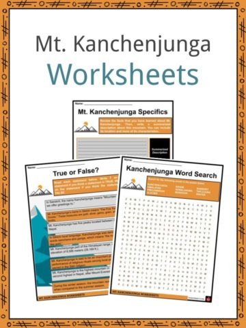 Mt. Kanchenjunga Worksheets