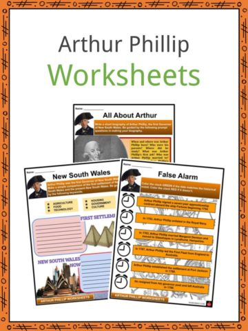 Arthur Phillip Worksheets