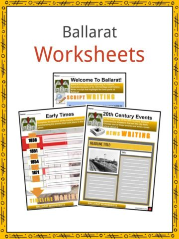 Ballarat Worksheets