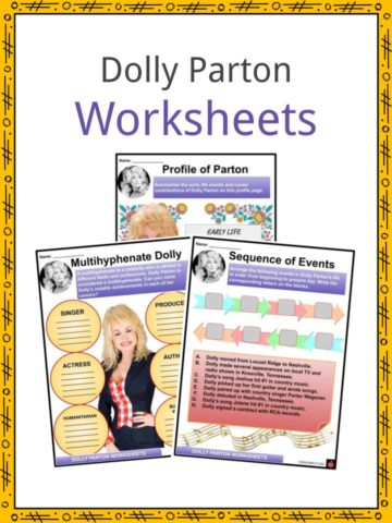 Dolly Parton Worksheets