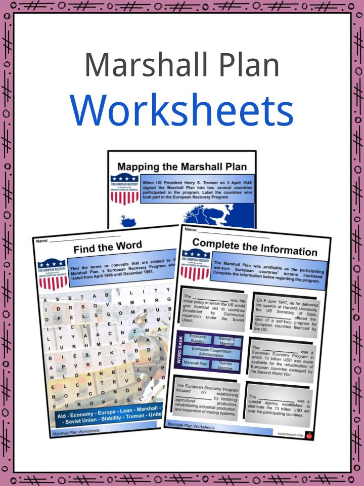 Marshall Plan Worksheets
