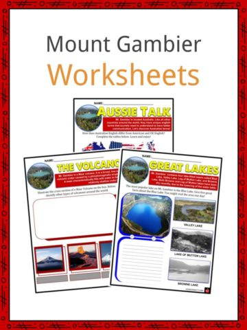 Mount Gambier Worksheets