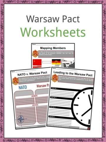 Warsaw Pact Worksheets