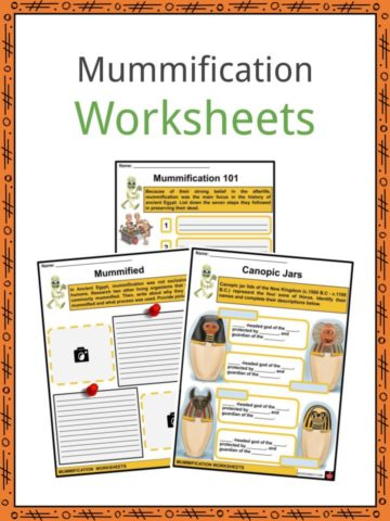 Mummification Worksheets