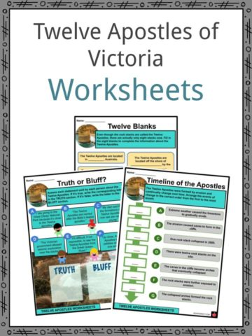 Twelve Apostles of Victoria Worksheets