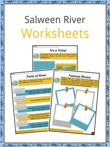 Salween River Worksheets