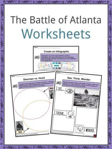 Battle of Atlanta Worksheets