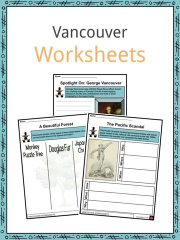 Vancouver Worksheets