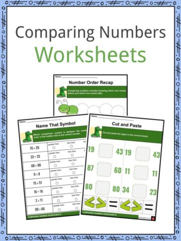 Compare Numbers Worksheets