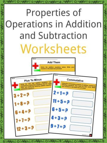 Properties of Operations in Addition and Subtraction Worksheets