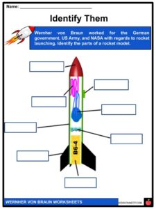 Wernher Von Braun Facts Worksheets Early Life Education For Kids
