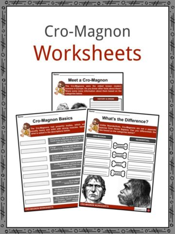 Cro-Magnon Worksheets