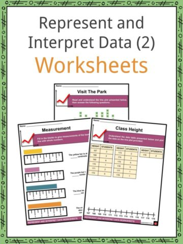 Represent and Interpret Data Worksheets