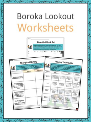 Boroka Lookout Worksheets