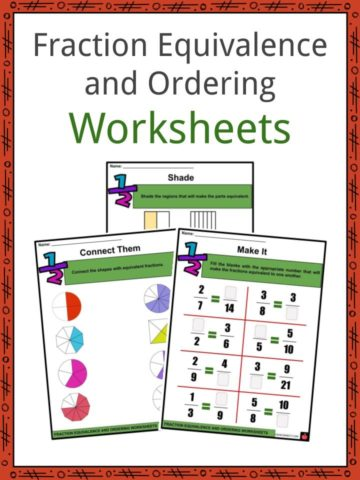 Fraction Equivalence and Ordering Worksheets