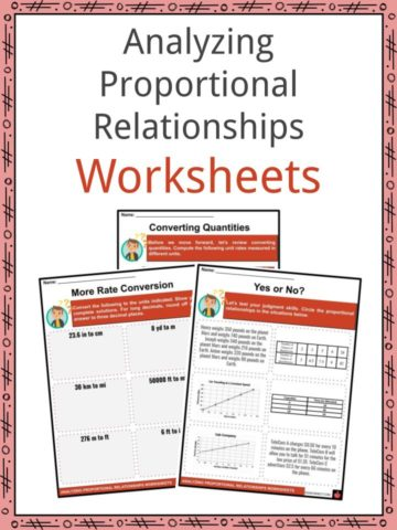Analyzing Proportional Relationships Worksheets