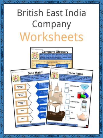 British East India Company Worksheets