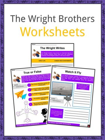 The Wright Brothers Worksheets