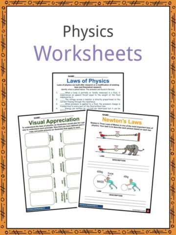 Physics Worksheets