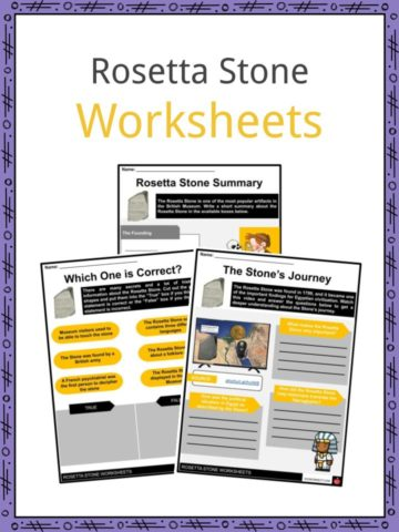 Rosetta Stone Worksheet