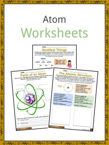 Atom Worksheets