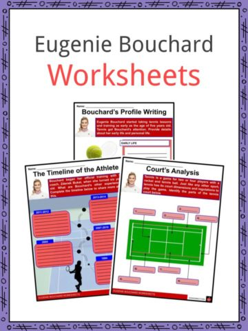 Eugenie Bouchard Worksheets