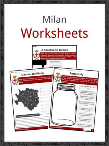 Milan Worksheets