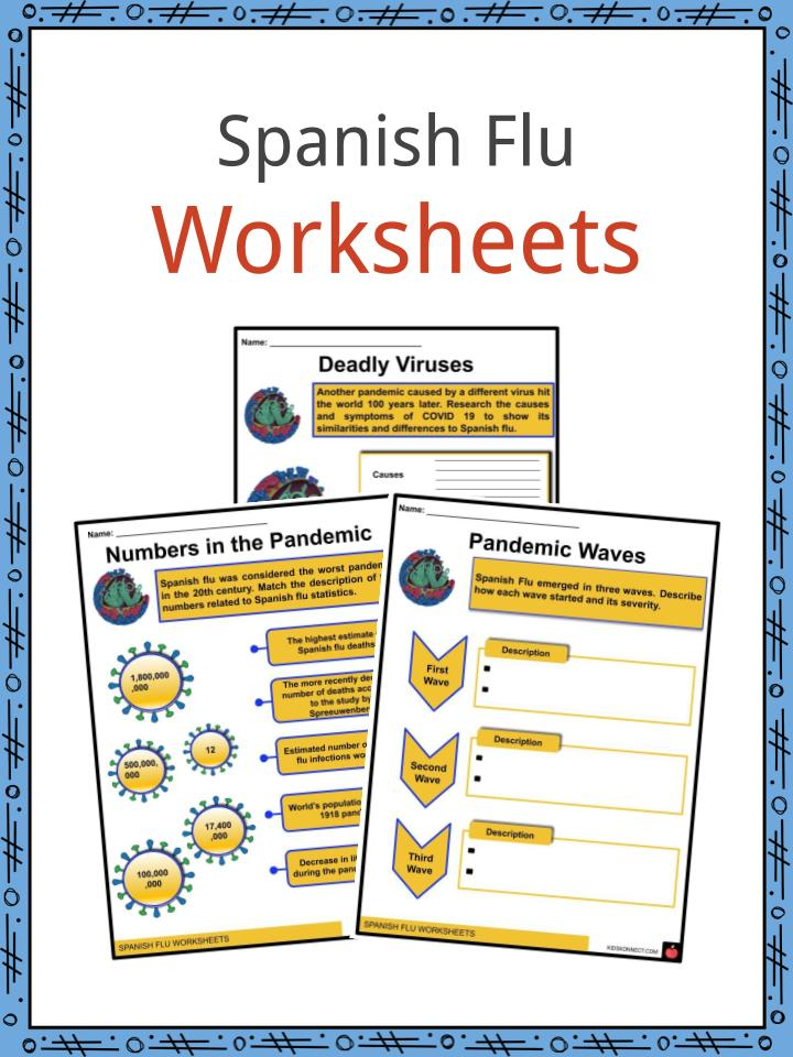Spanish Flu Worksheets
