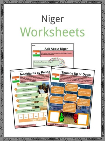 Niger Worksheets
