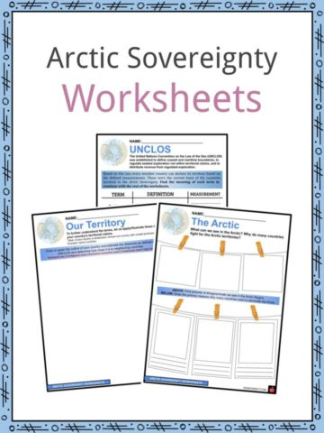 Arctic Sovereignty Worksheets