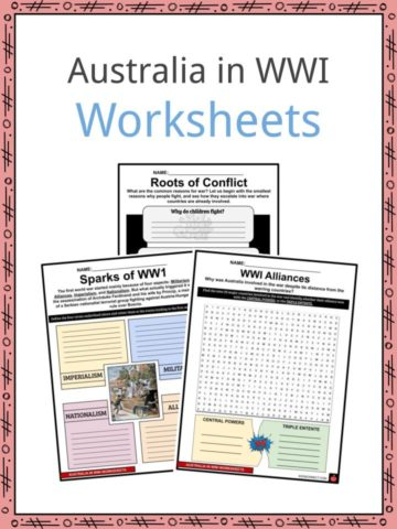 Australia in WWI Worksheets