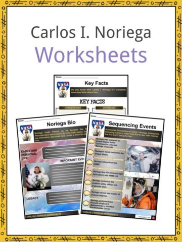 Carlos I. Noriega Worksheets