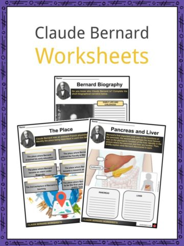 Claude Bernard Worksheets