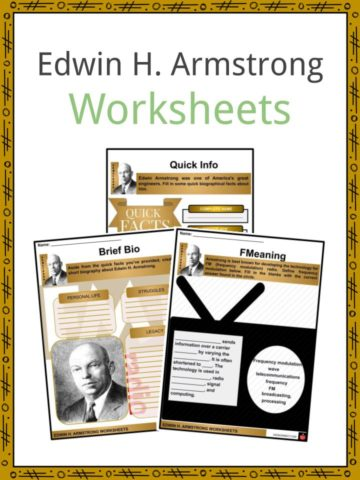 Edwin H. Armstrong Worksheets