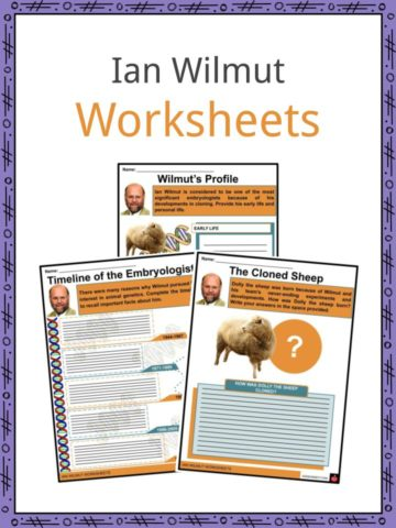 Ian Wilmut Worksheets