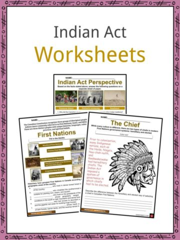 Indian Act Worksheets