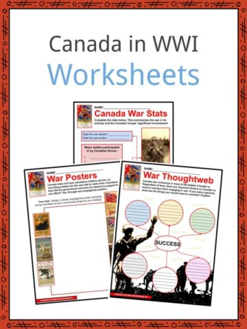 Canada in WWI Worksheets