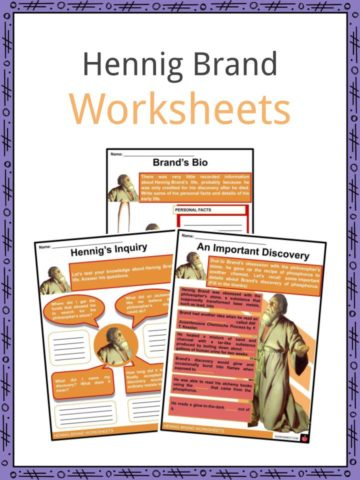 Hennig Brand Worksheets