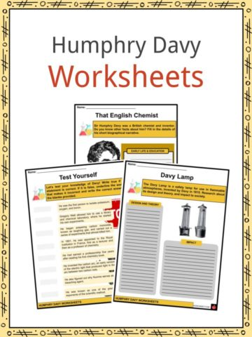 Humphry Davy Worksheets
